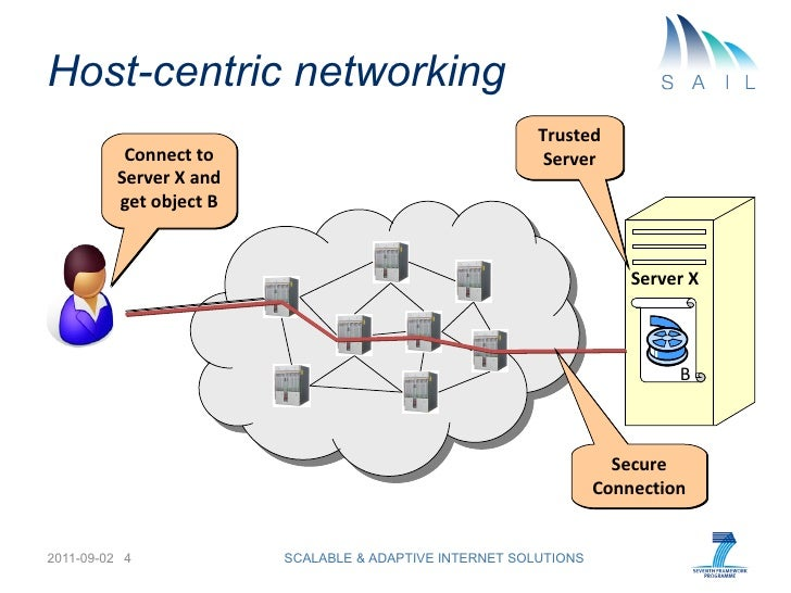 INFORMATION CENTRIC NETWORKING PDF DOWNLOAD