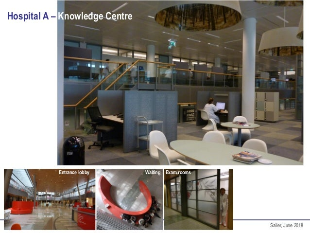 How design affects communication Sailer, June 2018 Hospital A – Knowledge Centre Entrance lobby Waiting Exam rooms