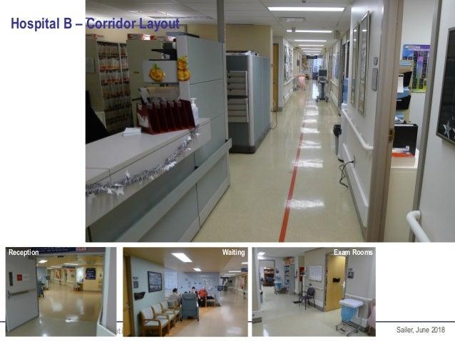 How design affects communication Sailer, June 2018 Entrance lobby Exam Rooms Hospital B – Corridor Layout WaitingReception