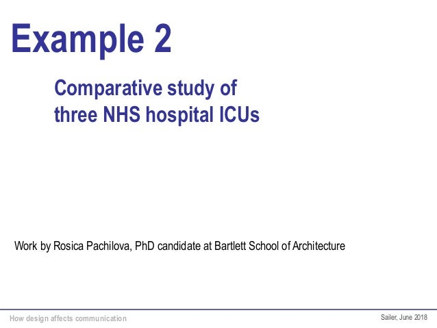 How design affects communication Sailer, June 2018 Example 2 Comparative study of three NHS hospital ICUs Work by Rosica P...