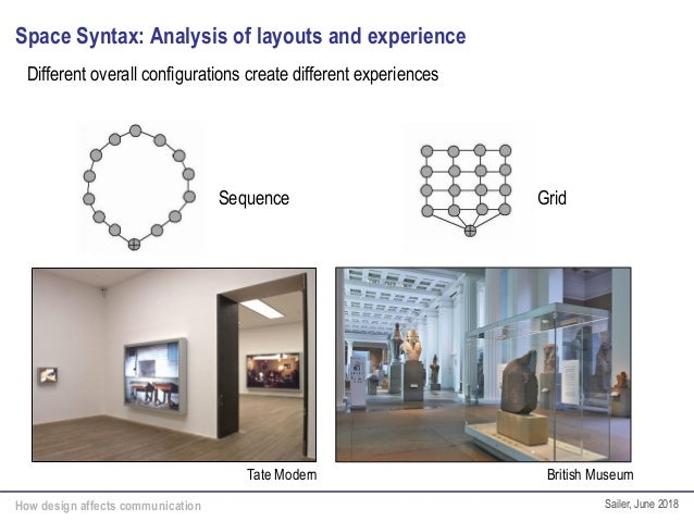 How design affects communication Sailer, June 2018 Space Syntax: Analysis of layouts and experience Different overall conf...