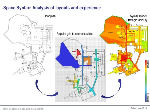 How design affects communication Sailer, June 2018 text Regular grid to create isovists Floor plan Syntax model: Strategic...