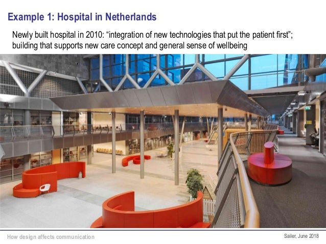 """How design affects communication Sailer, June 2018 Example 1: Hospital in Netherlands Newly built hospital in 2010: """"integ..."""