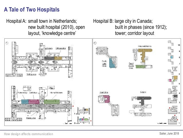 How design affects communication Sailer, June 2018 A Tale of Two Hospitals Hospital A: small town in Netherlands; new buil...
