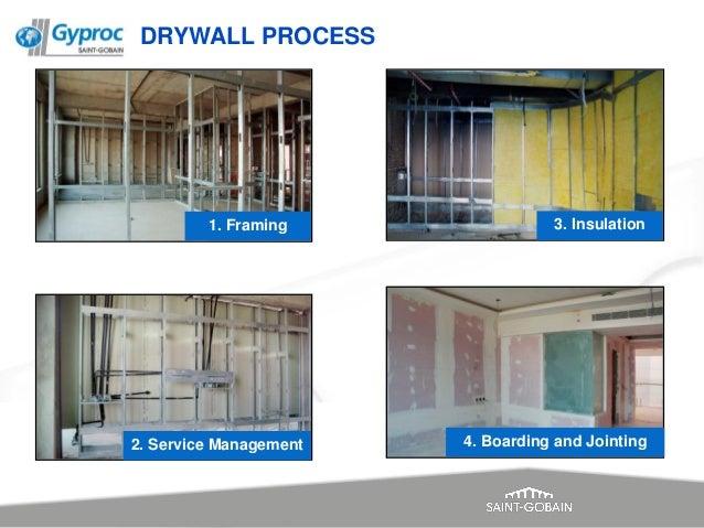 Drywall - Process & Benefits of Drywall - Saint Gobain Gyproc