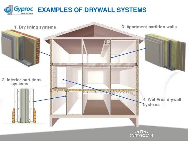 Drywall Process Amp Benefits Of Drywall Saint Gobain Gyproc