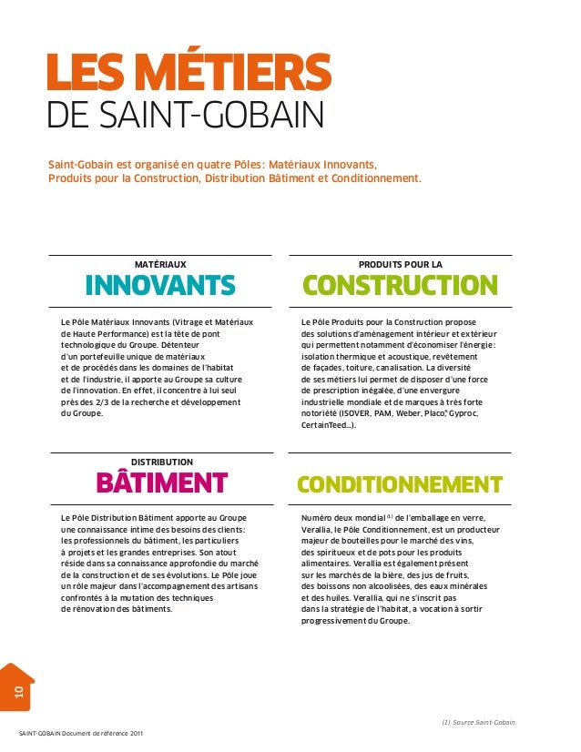 Saint gobain five force