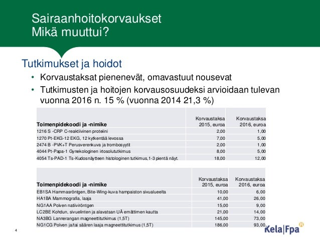 Top kytkennät sivusto 2014