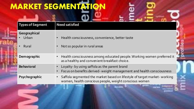 criteria used for market segmentation of quaker oats Hafer group 6 marketing management dajal marketing management   multinationals dajal, pepsico's quaker, glaxosmithkline, nestle and dr   product hafer-oat bran flakes company: dajal international corporation 3   segmentation it means grouping consumers by some criteria, such that.