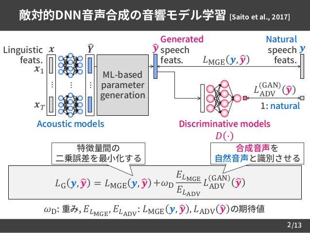 Saito17asjA Slide 3