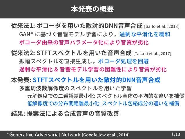 Saito18asj_s Slide 2