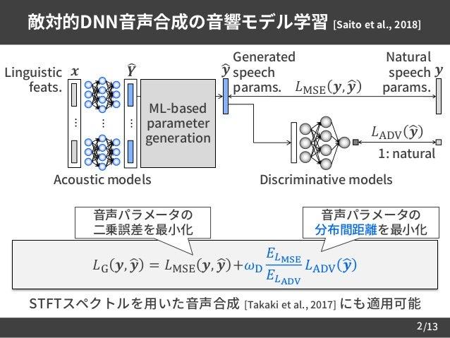Saito18asj_s Slide 3