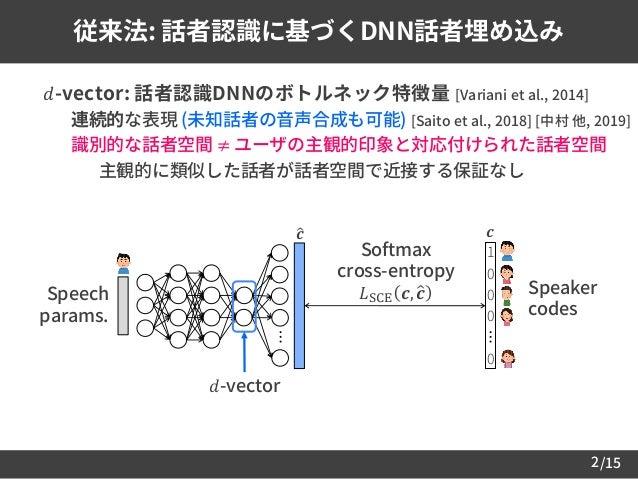 Saito19asj_s Slide 3