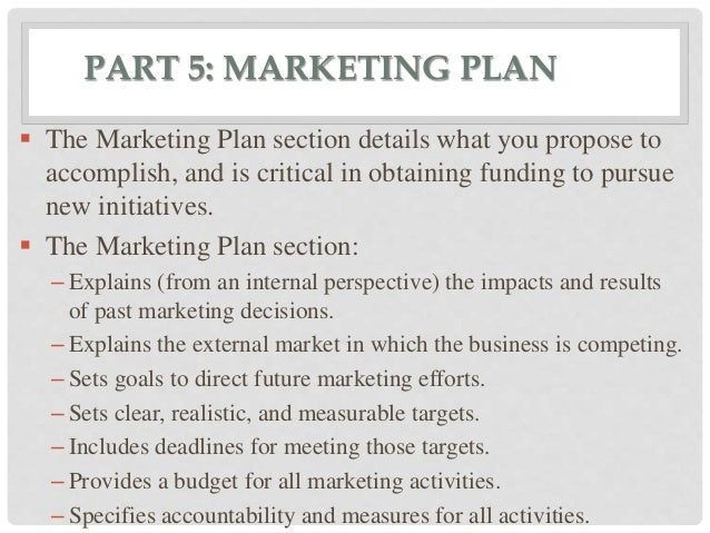 The Four Cornerstones of Every Business Plan