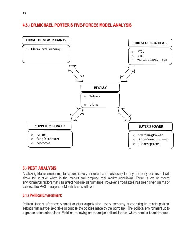 macro environmental analysis of mobilink While in external environmental scanning we analyze external the main purpose of this research paper is to conduct porter five forces analysis of mobilink.