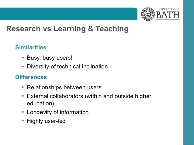 Research vs Learning & Teaching Similarities • Busy, busy users! • Diversity of technical inclination  Differences • Relat...