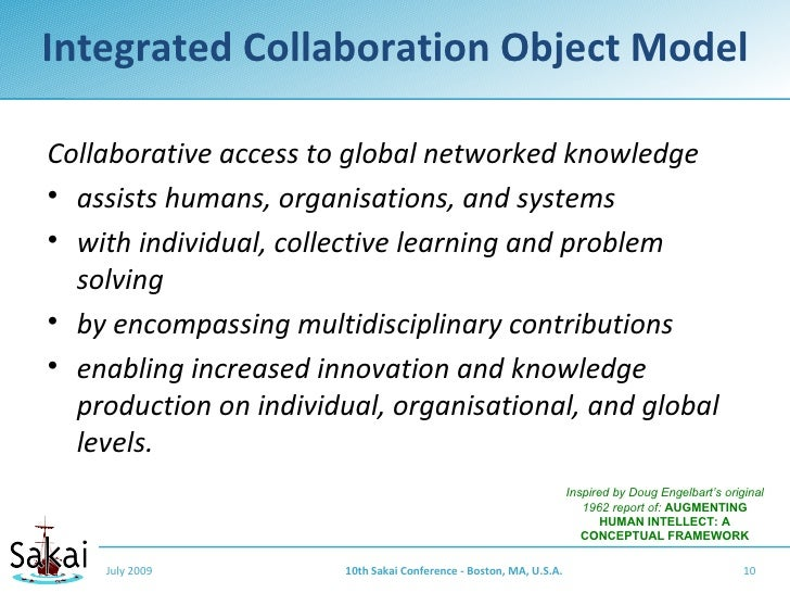 Integrated Collaboration Object Model  Collaborative access to global networked knowledge • assists humans, organisations,...
