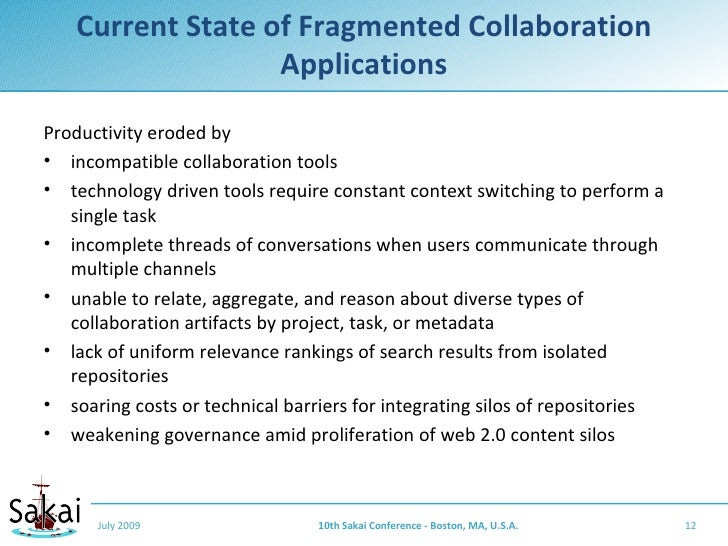 Current State of Fragmented Collaboration                   Applications Productivity eroded by • incompatible collaborati...