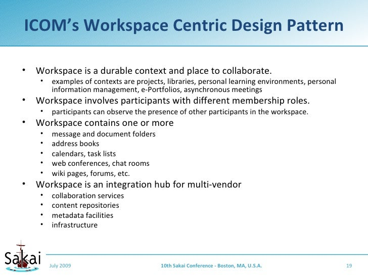 ICOM's Workspace Centric Design Pattern  •   Workspace is a durable context and place to collaborate.      •   examples of...
