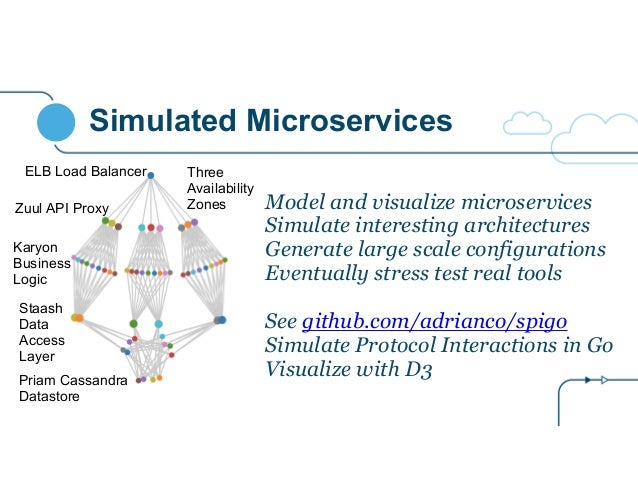 Simulated Microservices Model and visualize microservices Simulate interesting architectures Generate large scale configur...
