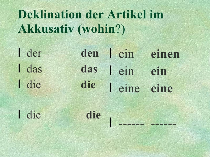 Deklination der Artikel im Akkusativ (wohin ?) <ul><li>der den </li></ul><ul><li>das das </li></ul><ul><li>die die </li></...