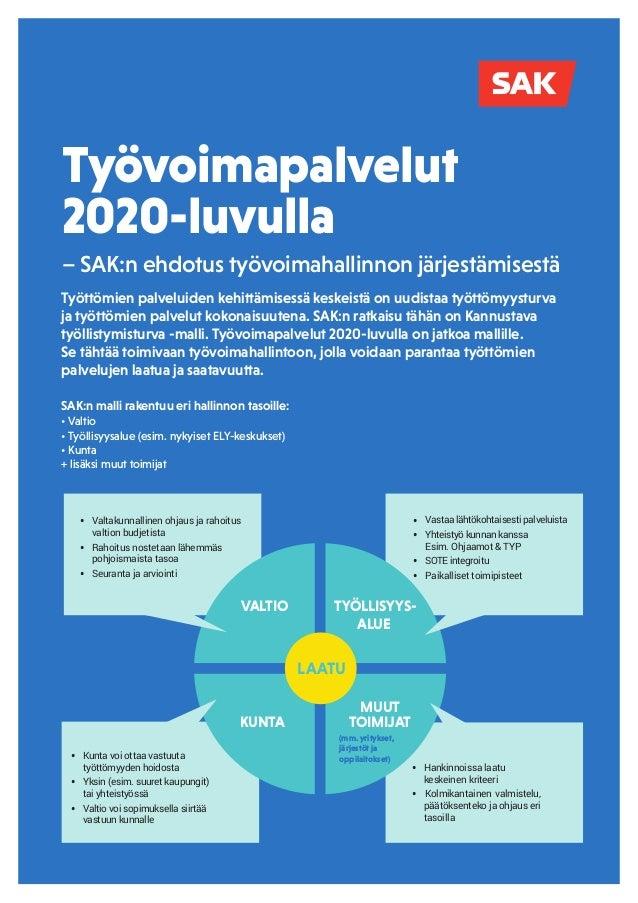 Työvoimapalvelut 2020-luvulla – SAK:n ehdotus työvoimahallinnon järjestämisestä Työttömien palveluiden kehittämisessä kesk...