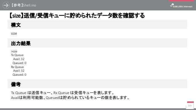 【参考】Shell.ino 105 構文 【size】送信/受信キューに貯められたデータ数を確認する 出力結果 size >size Tx Queue Avail: 32 Queued: 0 Rx Queue Avail: 32 Queued:...