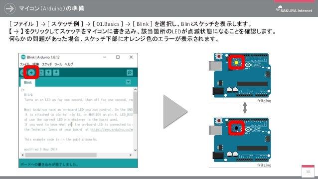マイコン(Arduino)の準備 30 [ ファイル ] → [ スケッチ例 ] → [ 01.Basics ] → [ Blink ] を選択し、Blinkスケッチを表示します。 【 → 】 をクリックしてスケッチをマイコンに書き込み、該当箇...