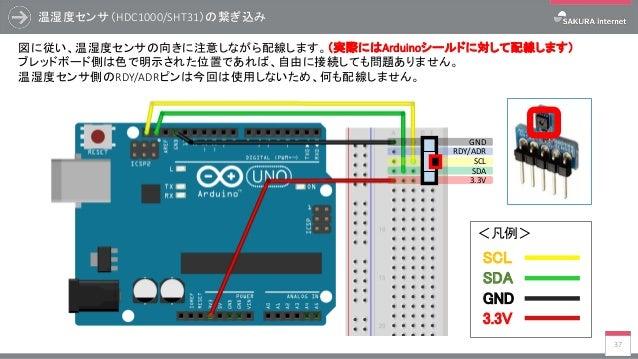 RDY/ADR 温湿度センサ(HDC1000/SHT31)の繋ぎ込み 37 図に従い、温湿度センサの向きに注意しながら配線します。(実際にはArduinoシールドに対して配線します) ブレッドボード側は色で明示された位置であれば、自由に接続して...
