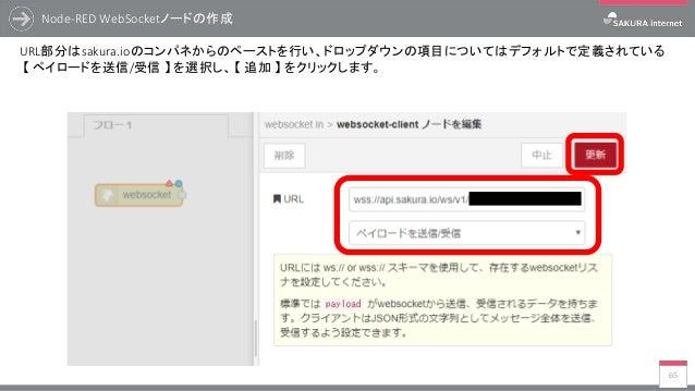 Node-RED WebSocketノードの作成 65 URL部分はsakura.ioのコンパネからのペーストを行い、ドロップダウンの項目についてはデフォルトで定義されている 【 ペイロードを送信/受信 】 を選択し、 【 追加 】 をクリック...