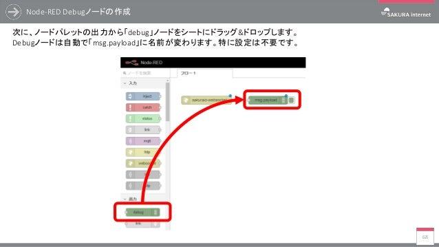Node-RED Debugノードの作成 68 次に、ノードパレットの出力から「debug」ノードをシートにドラッグ&ドロップします。 Debugノードは自動で「msg.payload」に名前が変わります。特に設定は不要です。