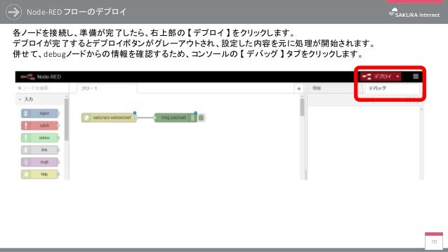 Node-RED フローのデプロイ 70 各ノードを接続し、準備が完了したら、右上部の 【 デプロイ 】 をクリックします。 デプロイが完了するとデプロイボタンがグレーアウトされ、設定した内容を元に処理が開始されます。 併せて、debugノード...