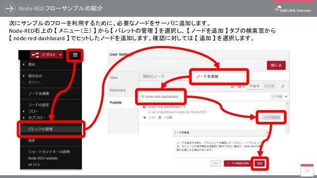 Node-RED フローサンプルの紹介 72 次にサンプルのフローを利用するために、必要なノードをサーバに追加します。 Node-RED右上の 【 メニュー(三) 】 から 【 パレットの管理 】 を選択し、 【 ノードを追加 】 タブの検索窓...