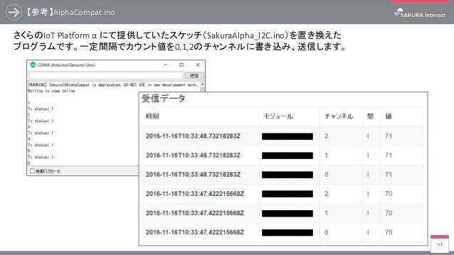 【参考】AlphaCompat.ino 94 さくらのIoT Platform α にて提供していたスケッチ(SakuraAlpha_I2C.ino)を置き換えた プログラムです。一定間隔でカウント値を0,1,2のチャンネルに書き込み、送信しま...