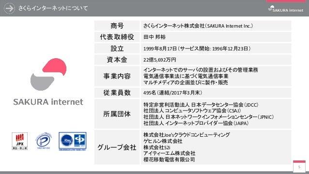 5 さくらインターネットについて 商号 さくらインターネット株式会社(SAKURA Internet Inc.) 代表取締役 田中 邦裕 設立 1999年8月17日(サービス開始:1996年12月23日) 資本金 22億5,692万円 事業内容...