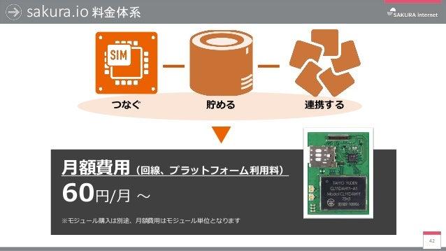 sakura.io 料金体系 42 月額費用(回線、プラットフォーム利用料) 60円/月 ~ ※モジュール購入は別途、月額費用はモジュール単位となります つなぐ 貯める 連携する