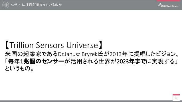 なぜIoTに注目が集まっているのか 13 【Trillion Sensors Universe】 米国の起業家であるDr.Janusz Bryzek氏が2013年に提唱したビジョン。 「毎年1兆個のセンサーが活用される世界が2023年までに実現...