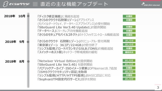 【さくらのクラウド】サービス概要カタログ 2018年10月号 Slide 3