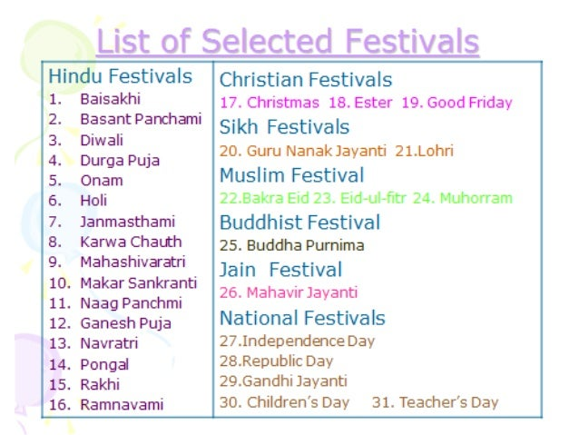 list of festivals celebrated in india pdf