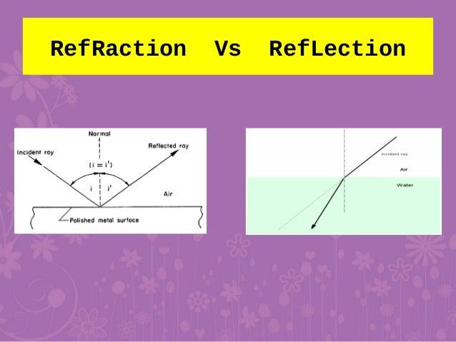 salah refraction of light