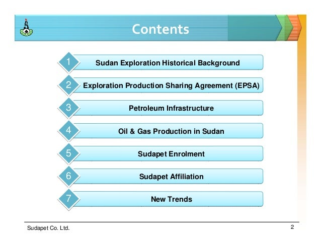 Salah Wahbis Presentation Slides From The 2010 World National Oil Co
