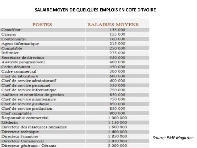 Salaire moyen de quelques emplois en cote d ivoire for Salaire moyen paysagiste