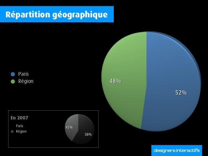 Répartition géographique         Paris     Région      En 2007    Paris    Région