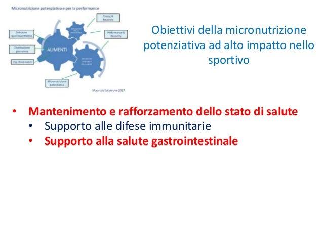 Micronutrizione ed attivit fisica for Bruciore alla schiena in alto