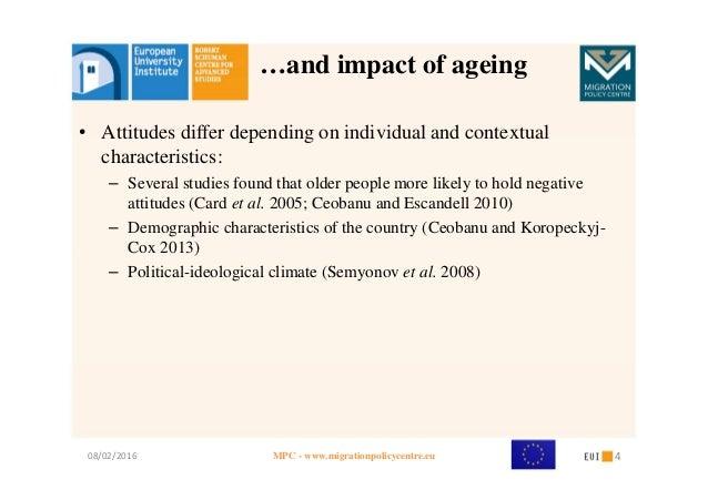 4b. What Factors Shape Political Attitudes?
