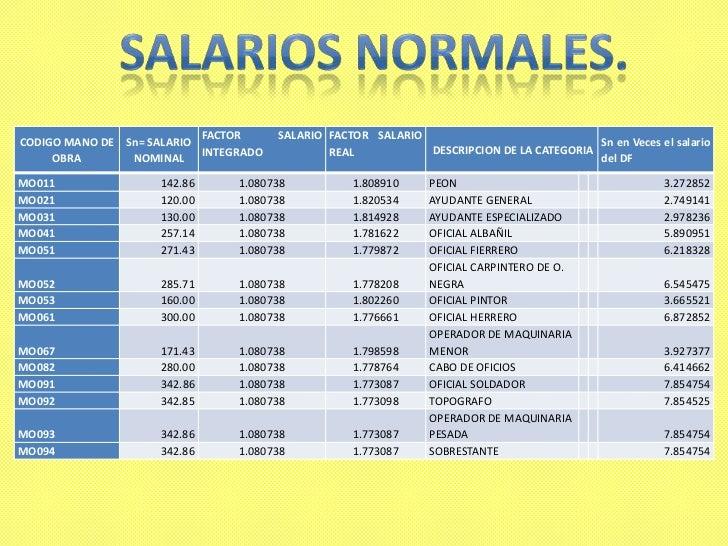 Salario - Cuanto se paga de plusvalia ...
