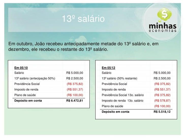 13º salário  Em outubro, João recebeu antecipadamente metade do 13º salário e, em dezembro, ele recebeu o restante do 13º ...