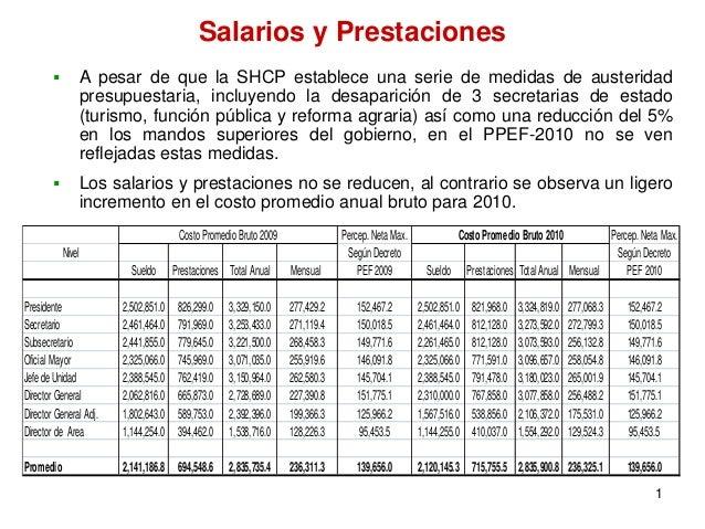 1 Salarios y Prestaciones  A pesar de que la SHCP establece una serie de medidas de austeridad presupuestaria, incluyendo...