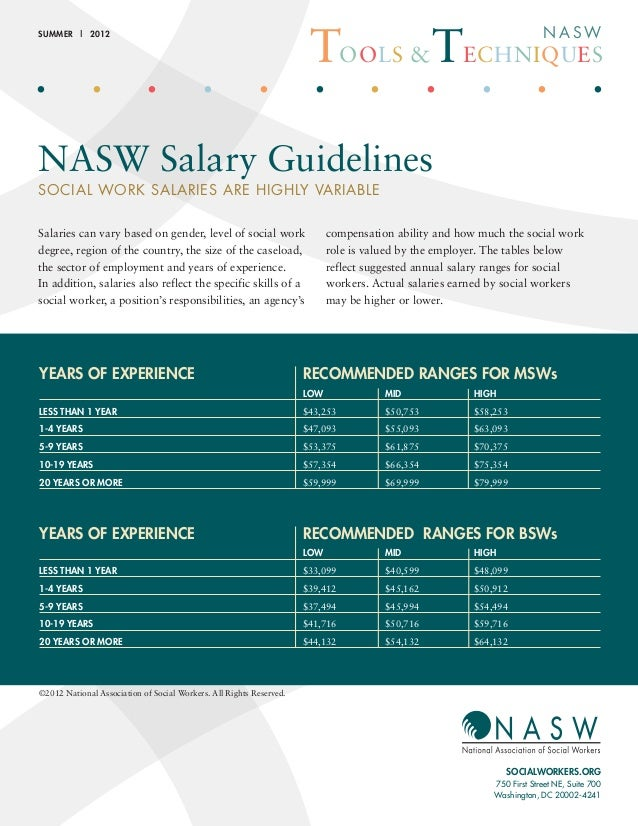 Nasw Social Worker Salary Guidelines