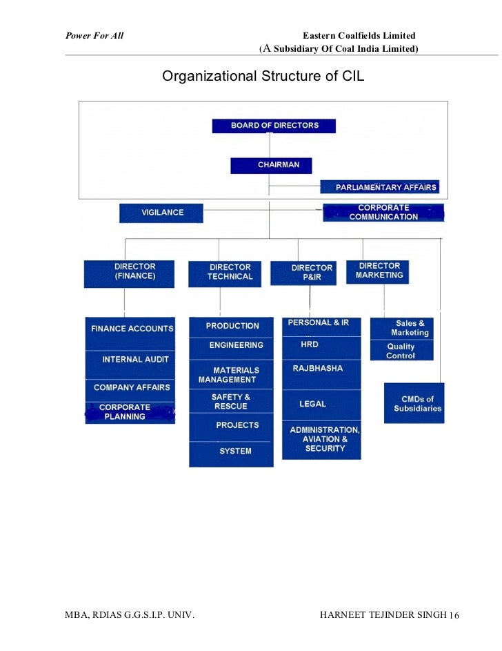 organizational structure of eastern bank limited The eastern caribbean supreme court is a court for the oecs, including 6 independent states and 3 british overseas it has unlimited jurisdiction in each member state.